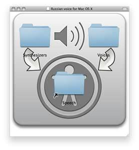 Mac OS X Voice Synthesisers Speech